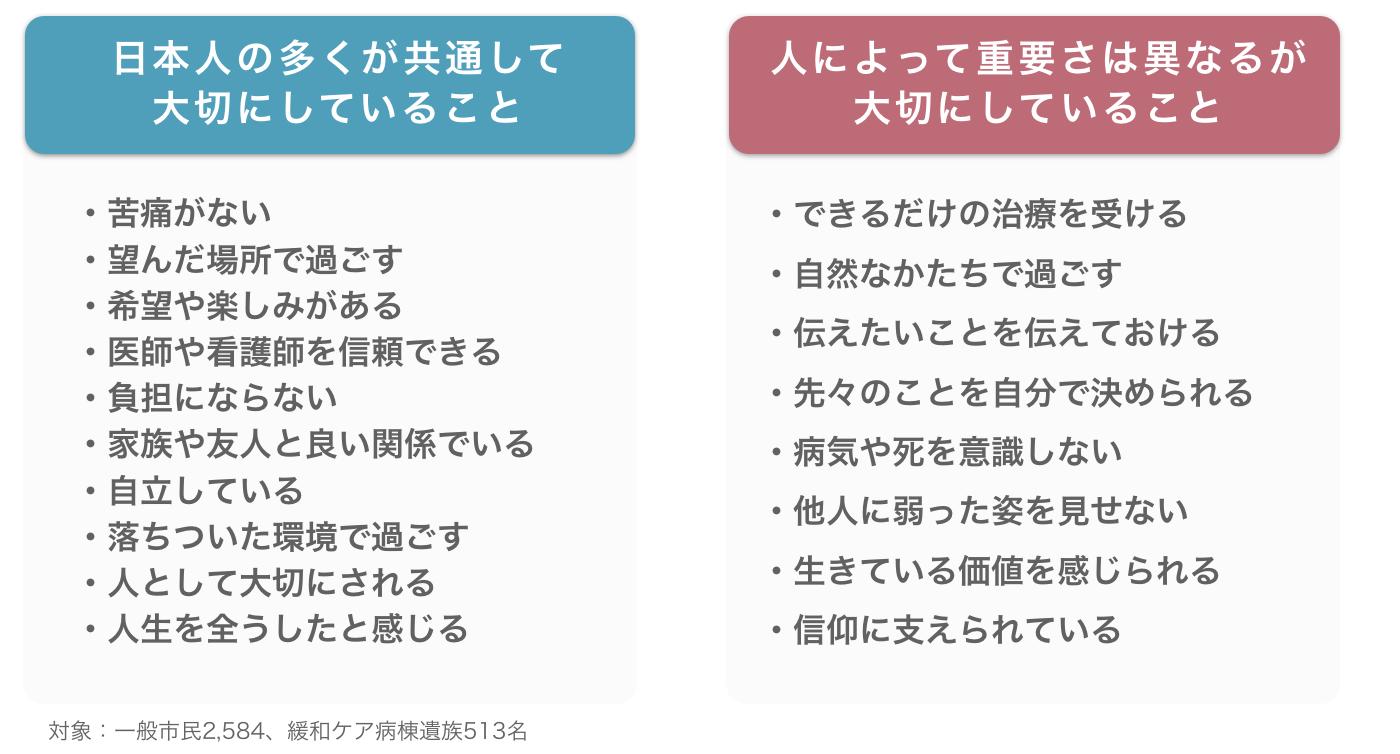 日本人の多くが共通して大切にしていること