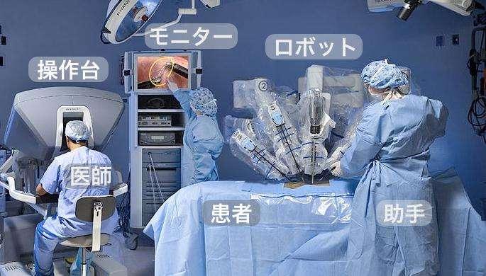 ロボット手術:ダヴィンチを使った手術の様子