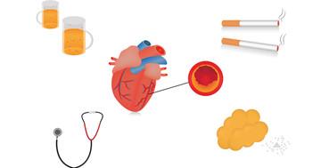 コレステロール、糖尿病、高血圧、肥満、喫煙が撲滅されると病気はどれぐらい減るのか?の写真